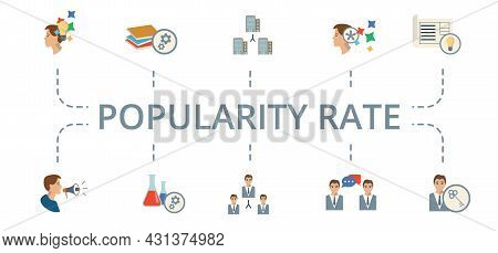Popularity Rate Icon Set. Contains Editable Icons Theme Such As Innovation Research, Organization, B