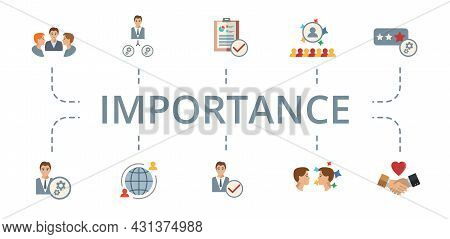 Importance Icon Set. Contains Editable Icons Theme Such As Outsource Management, Business Report, Im