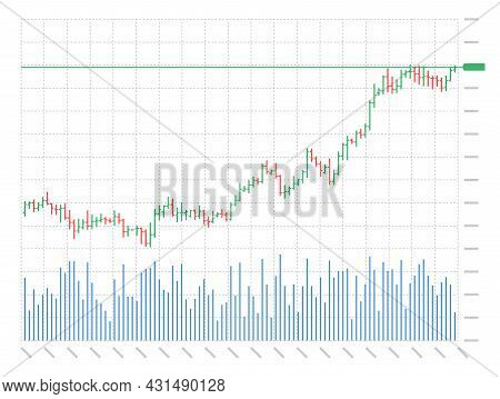 Stock Market Investment Trading Technical Analysis Bar Chart On White Background. Business Candlesti
