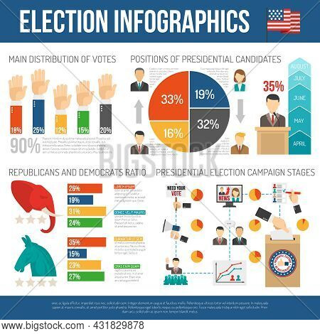 Election Infographic Showing Percentage Distribution Of Votes Republicans And Democrats Ratio Positi