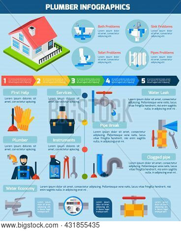 Plumber Service Flat Infographic Banner With Clearing Clogged Pipes Fixing Leaks And Replacing Heate