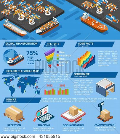 Seaport Cargo Transportation And Storage Infographic Isometric Poster With World Top Harbors Statist