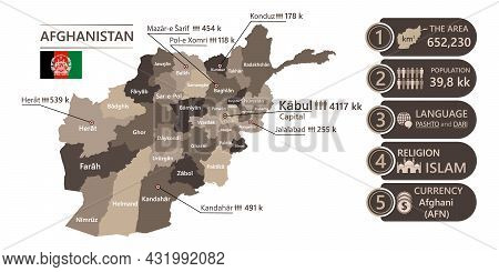 Vector Detailed Map Of Afghanistan And Its Provinces. The Infographic Contains Basic Information Abo