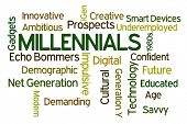 Millenials word cloud on white background poster