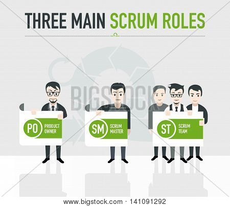 Three main scrum roles on light grey background