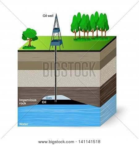 Oil extraction. Conventional drilling. Earth layers. vector diagram