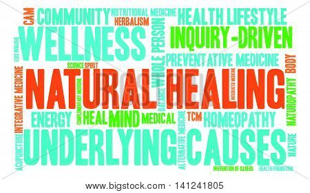 Natural Healing word cloud on a white background.