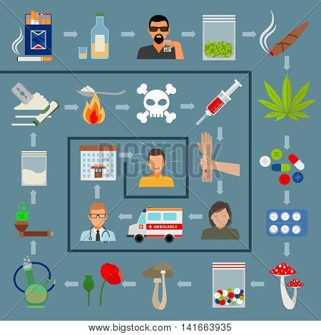 Addiction recovery infographics. Drugs and drug treatment vector illustration