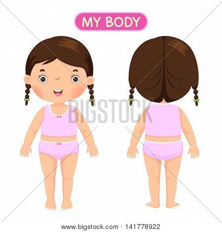 Vector illustration of a girl showing parts of the body