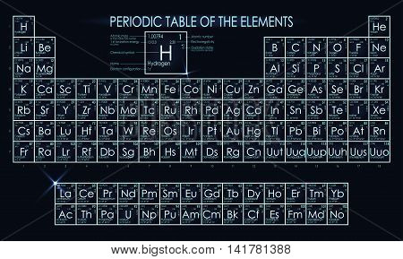 Neon periodic table of the elements Mendeleev