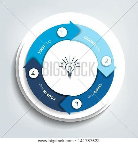 Circle, round divided in four parts arrows. Template, scheme, diagram, chart, graph, presentation. Business concept with 4 steps, options, processes.