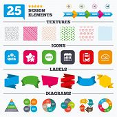Offer sale tags, textures and charts. Quiz icons. Brainstorm or human think. Checklist symbol. Survey poll or questionnaire feedback form. Questions and answers game sign. Sale price tags. Vector poster