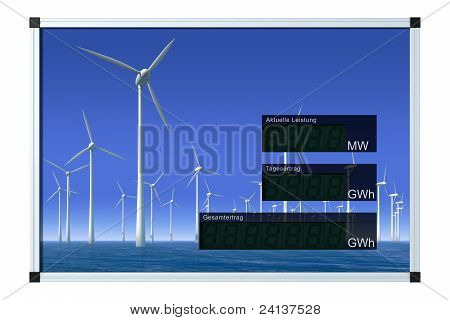 Wind power display - german - LCD-digits without values, easily editable with clipping path