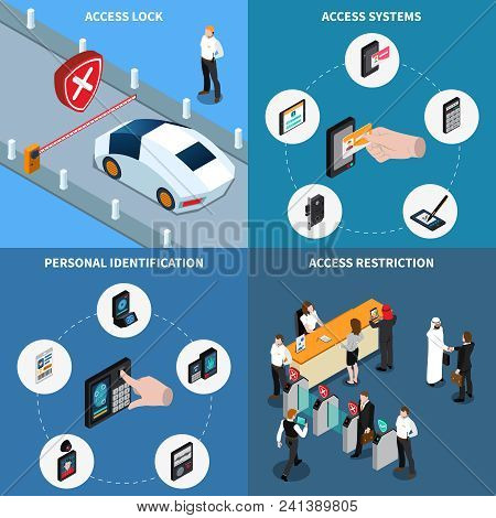 Access Lock, Personal Identification, Protection Systems And Admission Restriction, Isometric Design