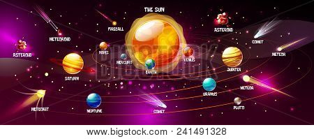 Solar System Vector Illustration Of Sun And Planets. Cartoon Space Earth, Moon Or Jupiter And Saturn