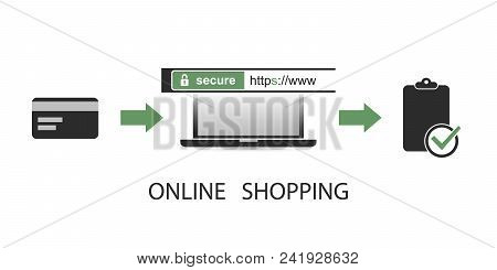 Secure Online Payment - Https Protocol - Safe And Secure Networking, Browsing On Mobile Computer