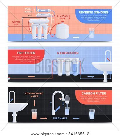 Two Water Filter Flat Horizontal Banner Set With Reverse Osmosis Pre Filter And Carbon Filter Descri