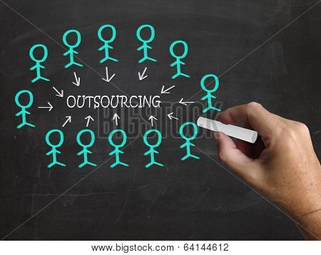 Outsourcing On Blackboard Means Subcontracting Or Freelancing