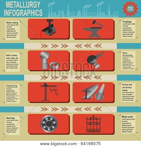 Metallurgical industry info graphics