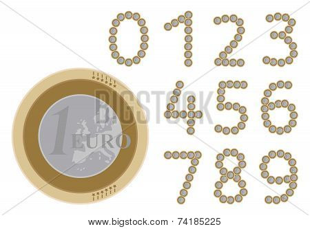 Euro Numbers