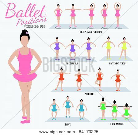 Ballet positions girl cartoon action art design poster