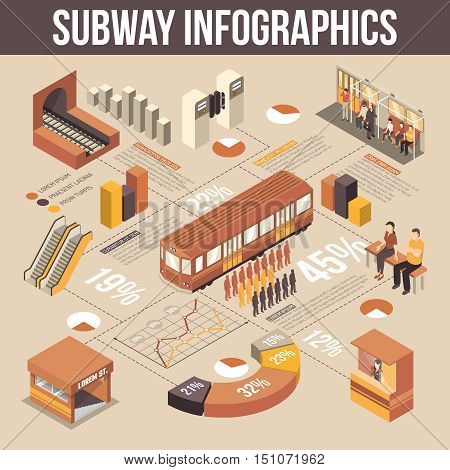 Subway isometric infographics elements with tunnel turnstiles escalator railcar passengers and cashier selling tickets vector illustration