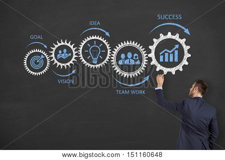 Drawing Success Teamwork Concept on Chalkboard Background