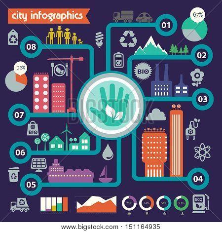 Flat design futuristic eco city infographic template
