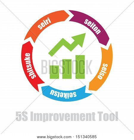 5S shopfloor manufacturing improvement tool vector icon illustration