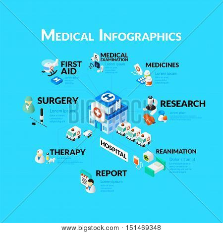 Medical healthcare infographic set with isometric flat icons, included first aid ambulance reanimation surgery and therapy concept, vector illustration background