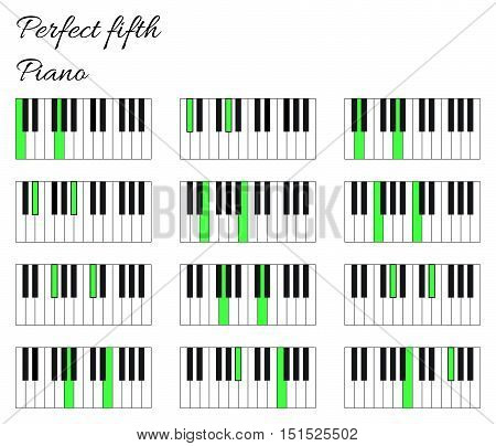 Piano perfect fifth interval infographics with keyboard isolated on white