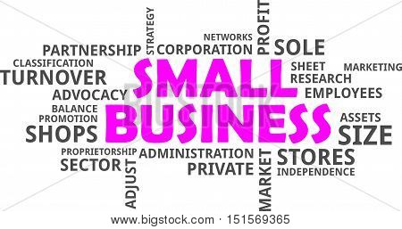 A word cloud of small business related items