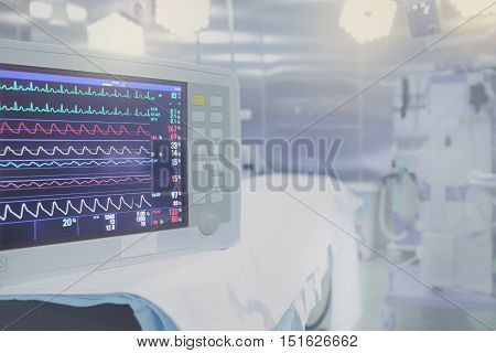 Vital parameters of the patient (ECG blood pressure oxygen saturation etc.) on a bright medical monitor in the operating room
