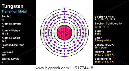 Tungsten Atom