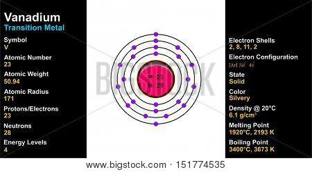 Vanadium Atom