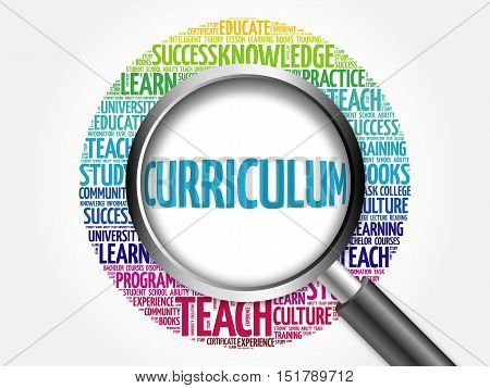 Curriculum Word Cloud With Magnifying Glass