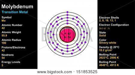 Vector - Molybdenum Atom