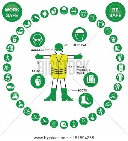 Green construction manufacturing and engineering health and safety related circular icon collection isolated on white background with work safe message