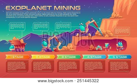 Exoplanet Mining Vector Cartoon Background With Elements For Infographic, Timeline With Stages. Plan