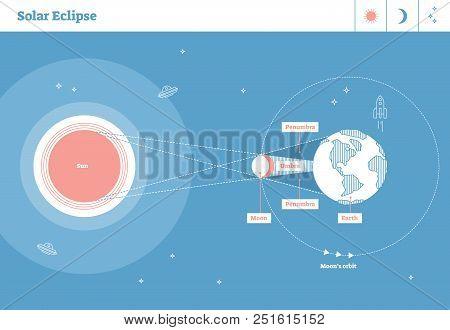 Solar Eclipse Vector Photo Free Trial Bigstock