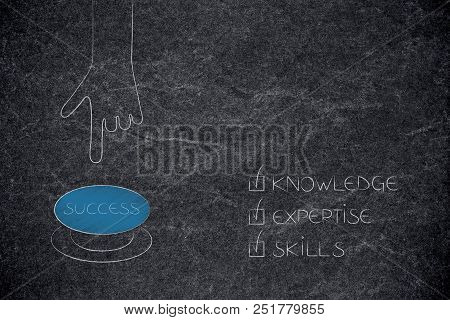 Knowledge Expertise And Skills Conceptual Illustration: Ticked Off Captions Next To Hand Pushing Suc