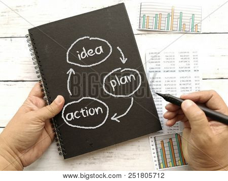 Idea, plan and action circle