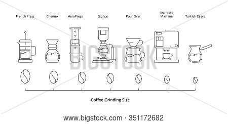 Coffee Brewing. Hot Drinks Pictogram Pouring Method For Cold Coffee Vector Icon Infographic. Turkish