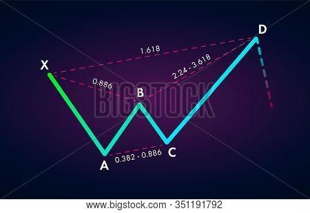 Bearish Deep Crab - Trading Harmonic Patterns In The Currency Markets. Bullish Formation Price Figur