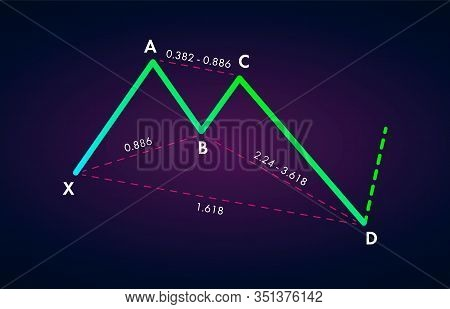 Bullish Deep Crab - Trading Harmonic Patterns In The Currency Markets. Bullish Formation Price Figur