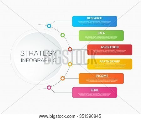6 Step Business Strategy Concept Infographic With Text Boxes For Research, Idea, Aspiration, Partner