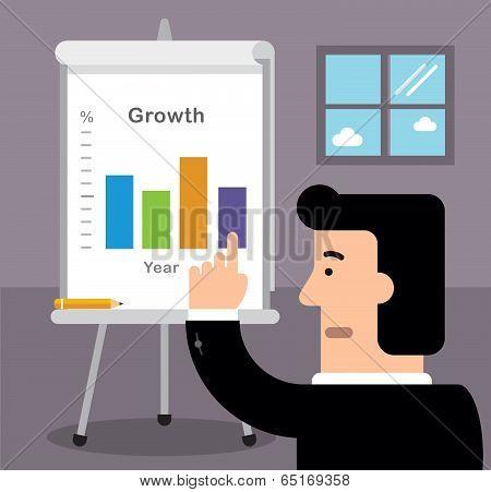 Predicting future growth