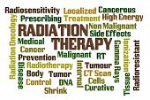 Radiation Therapy word cloud on white background poster