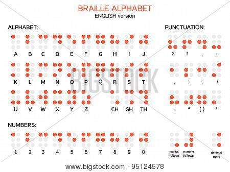 Braille Alphabet - English Version