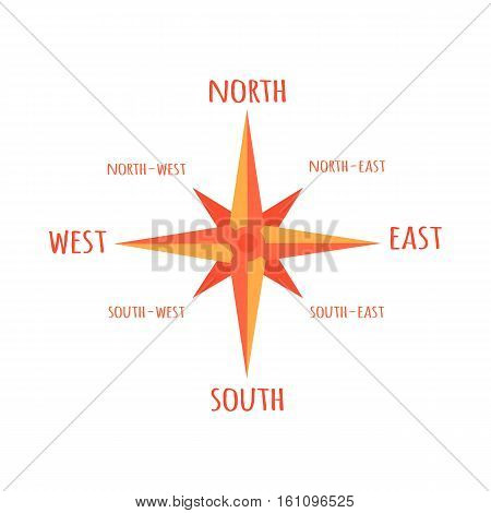 Diagram compass rose isolated on white. Shows directions north, north-east, east, south-east, south, south-west, west, east-west on compass face. Used for navigation, orientation. Vector illustration
